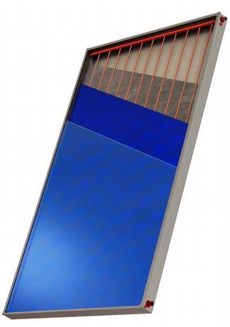 Panel solar térmico - Tipos de paneles solares