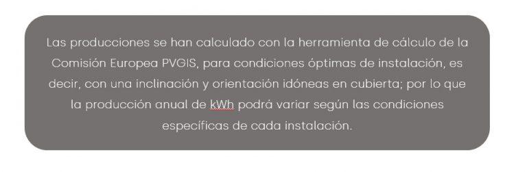 Texto explicativo de las imágenes de kits que acompañan la #Avalancha Solar